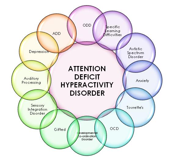 attention deficit hyperactivity disorder kewley geoff